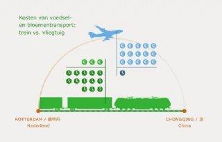 Voedsel+en+bloemen+per+trein+naar+China