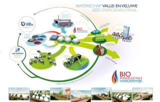 Vallei+en+Veluwe+en+Jan+Bakker+bouwen+bio%2Denergiecentrale+Harderwijk