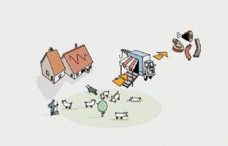 Start+crowdfunding+mobiele+varkensslachterij
