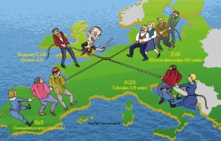 Zoektocht+naar+nieuwe+Europese+balans