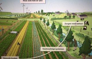 Toekomstbeelden+voor+natuurinclusieve+landbouw