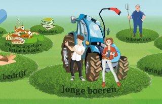 Jonge+boeren+namen+klimaatinitiatief+over