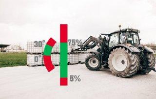 Belastingdienst publiceert Landbouwnormen 2020