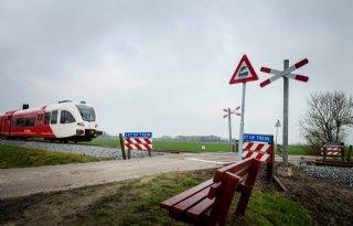 Spoorwegovergang+Winsum+gesloten