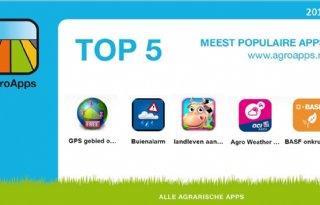 GPS+gebied+opmeten+populairste+app