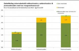 %27Fokzeugenhouders+ontevreden+over+voer%27