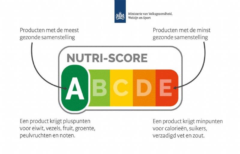 Het nieuwe Nutri-Score-logo voor voedingsmiddelen.