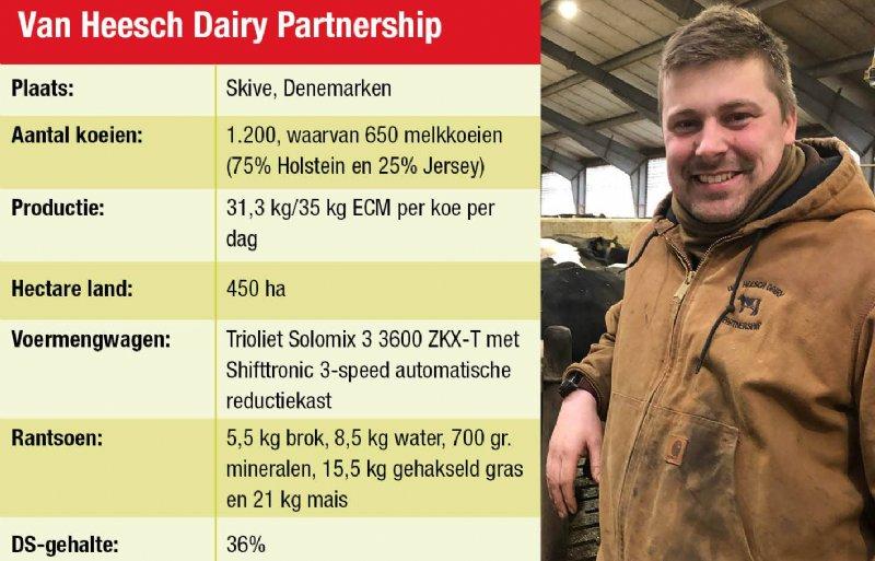 Van Heesch Dairy Partnership, bij kennispartnerpagina Trioliet