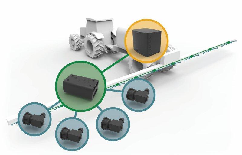 Leap-Core (geel) stuurt het systeem aan. De module (groen) regelt de afgifte via de hi-speed kleppen (blauw) bij de doppen.